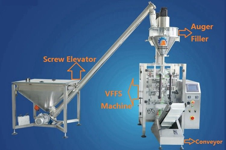 Automatic Vertical Form Fill Seal Machine For Coffee Or Milk Powder